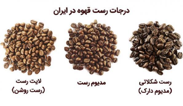 شرکت پخش قهوه رست شده